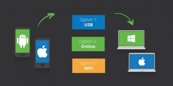 infographic-how-to-transfer-files-from-our-app-to-the-desktop-software1