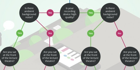 infographic-improve-audio-quality-with-these-simple-methods1