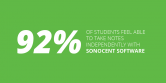 infographic-92-students-able-to-take-notes-independently-with-sonocent