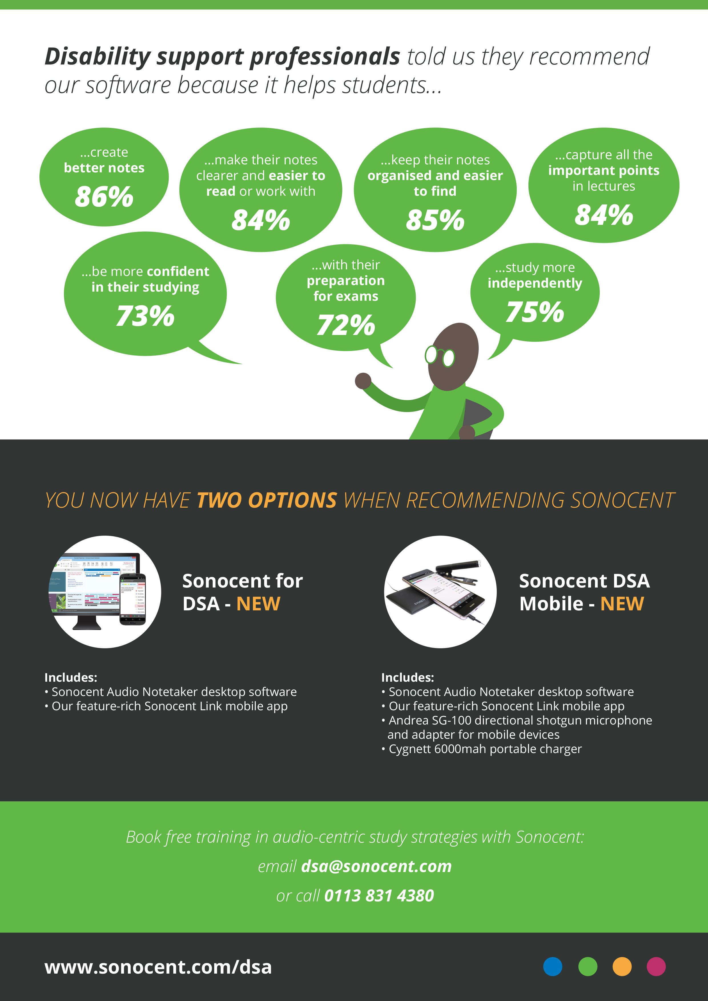 DSA Survey Results